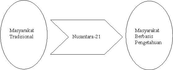nusantara21A