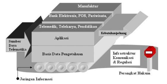 Nusantara21B