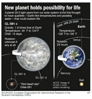 http://jofania.files.wordpress.com/2009/12/planet_gliese_581_c.jpg?w=614