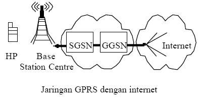 gprs1