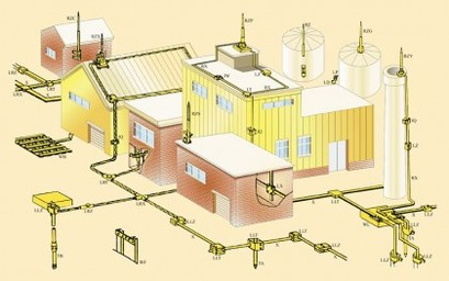 Penangkal Petir Sistem Faraday